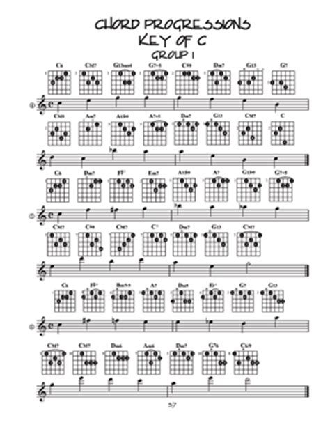 Guitar grimoire chords and voicings pdf download : Download lima balada
