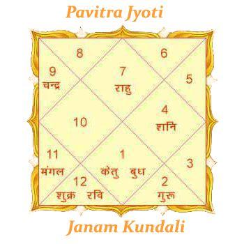 Free horoscope, kundali, match making, matching, panchang png 350x350